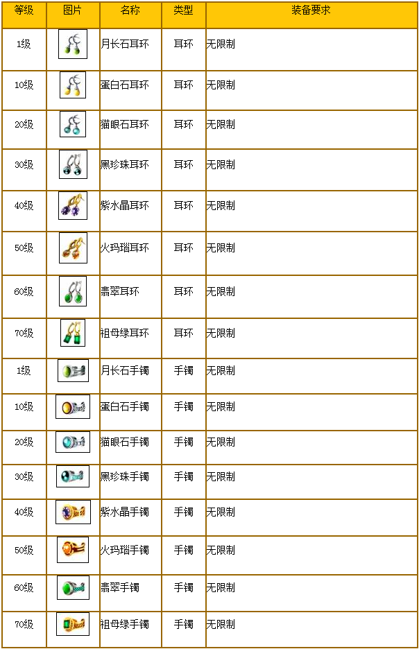 勇者传说 装备介绍 - 新游戏频道-多玩新游戏频道-最新_最全网游游戏-NewGame.DuoWan.png
